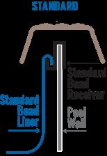 standard bead pool liner
